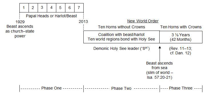 final conclave-graph 4