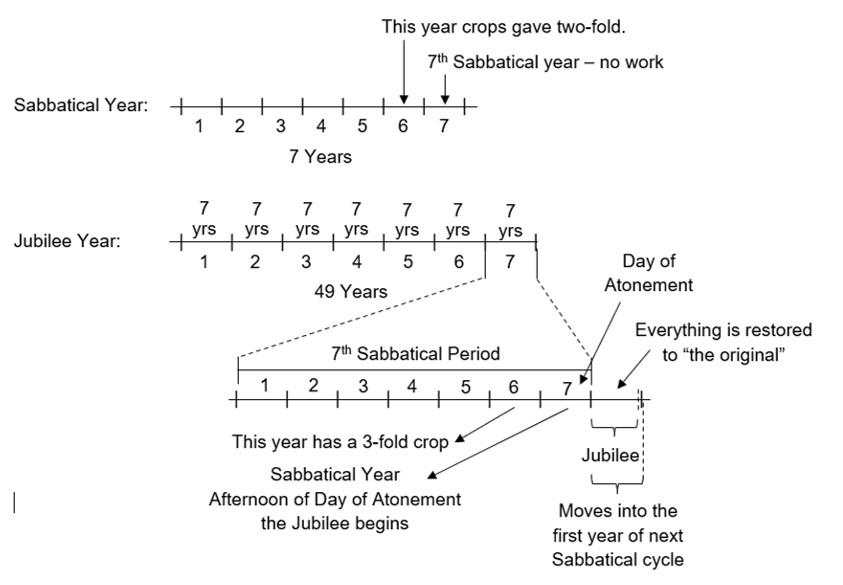 Graph 2 4
