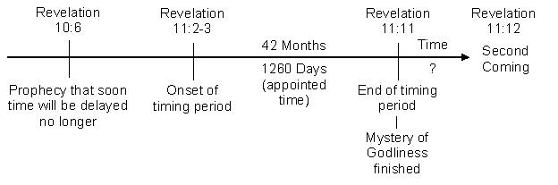 eti159 graph 1