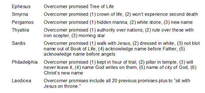 eti 172 churches promises 2