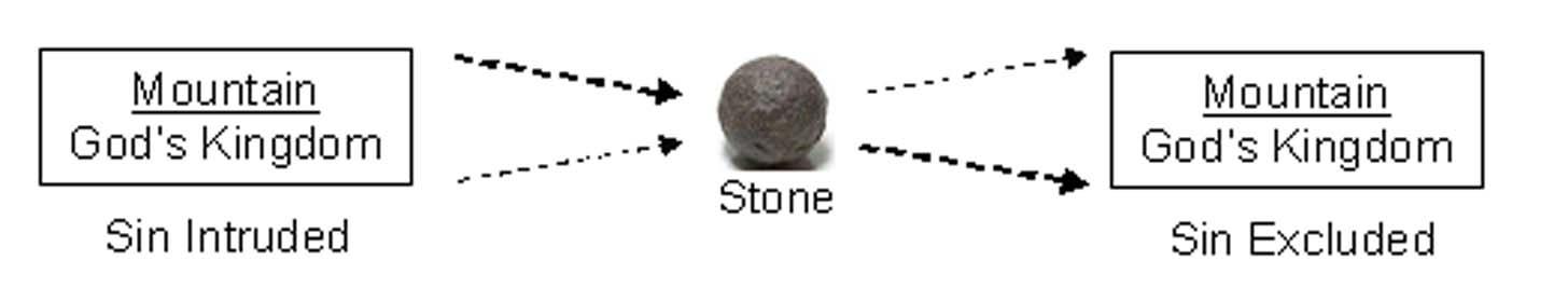 graph - stone - 2 3