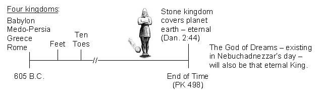 graph - stone - 3